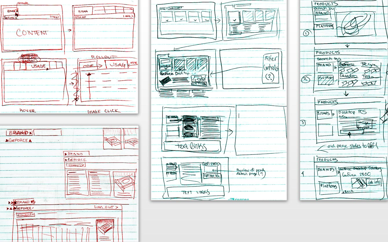 Product_Index_Sketches