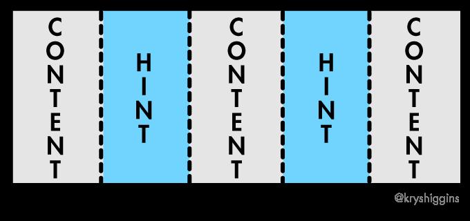 inline cues