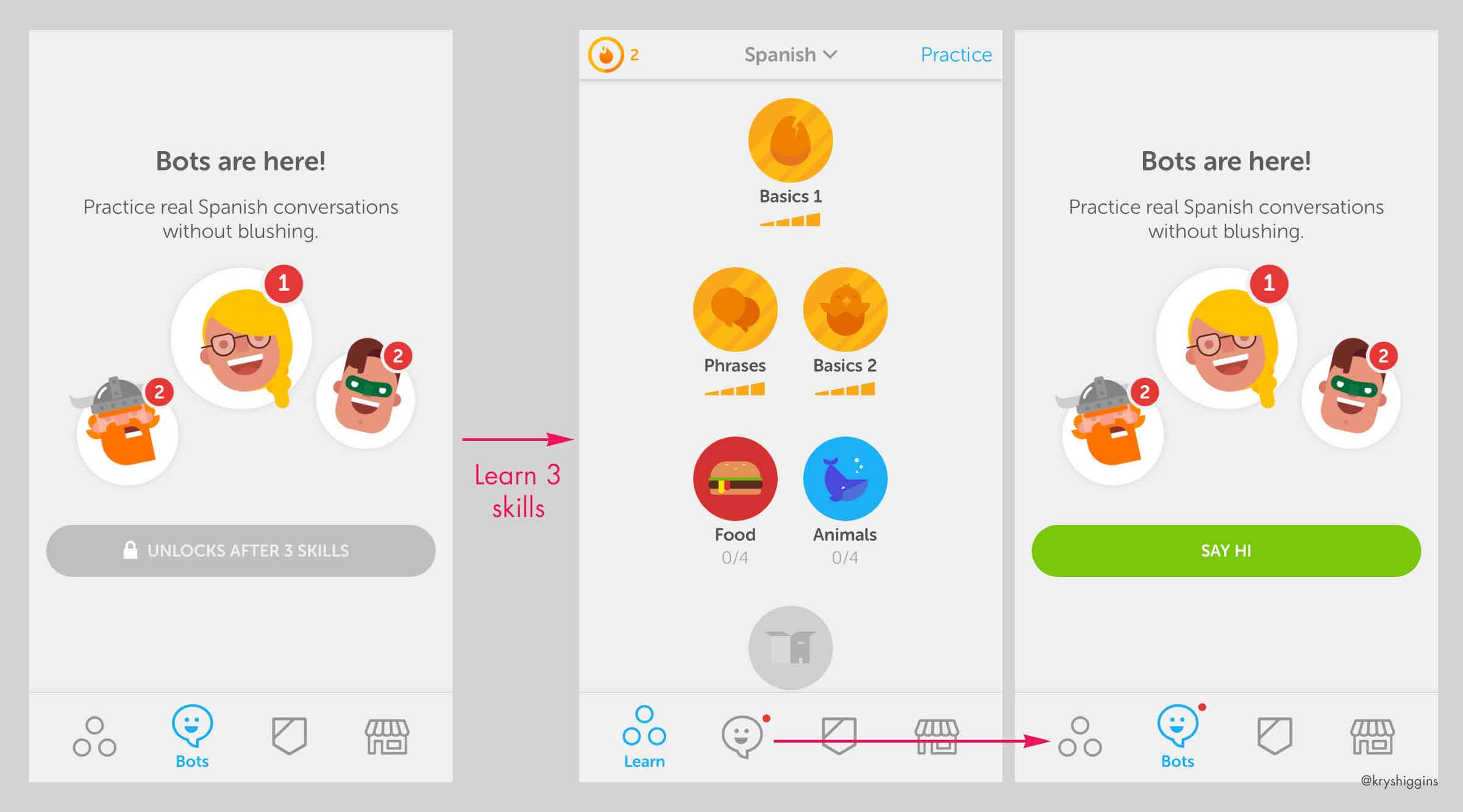 Screenshots showing how Duolingo unlocks chatbots feature after 3 lessons