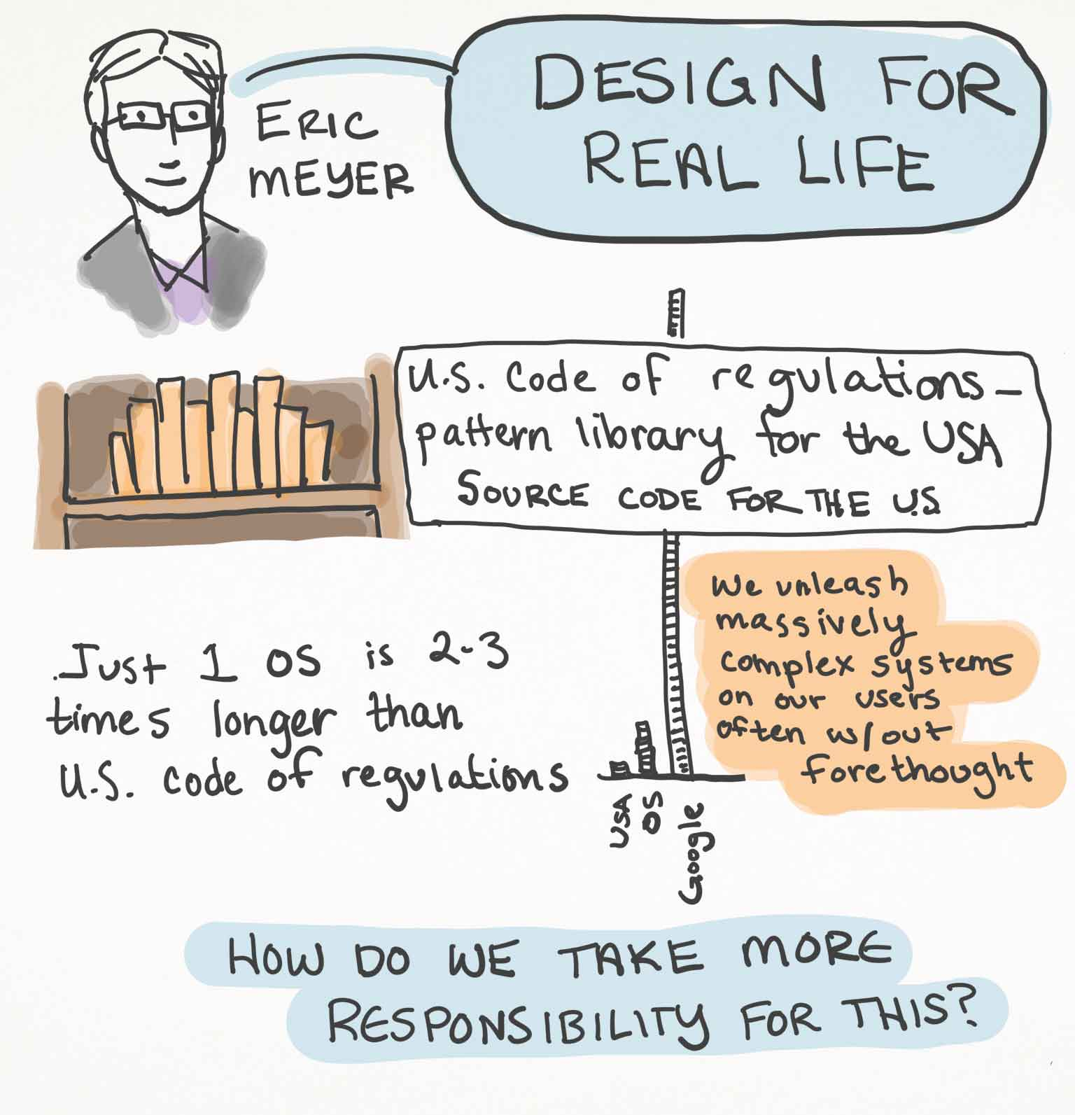 Sketchnotes page 1 from Eric Meyer's Talk