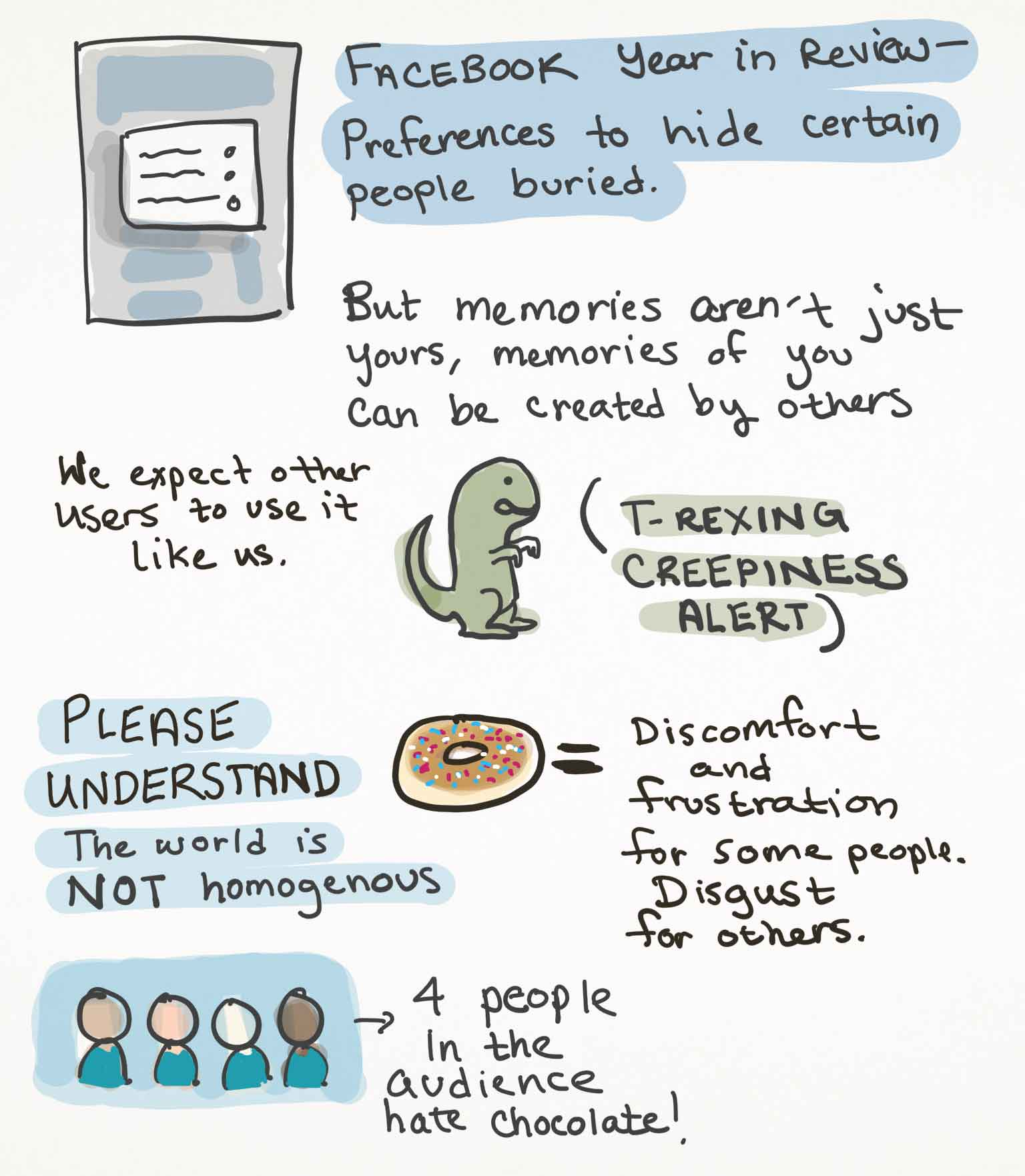 Sketchnotes page 2 from Eric Meyer's Talk