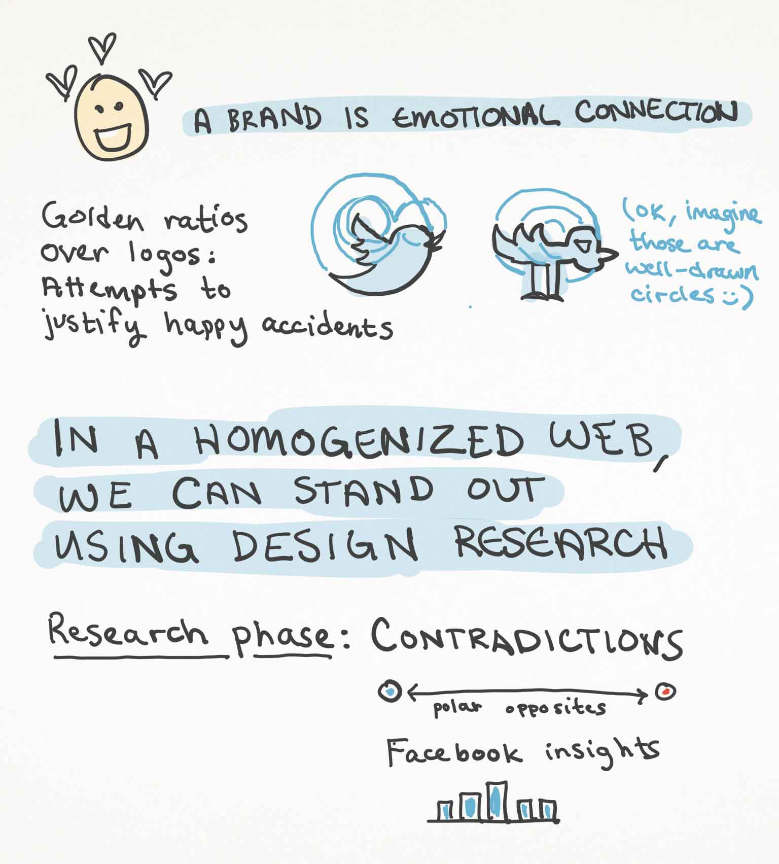 Sketchnotes page 2 from Sarah Parmenter's Talk