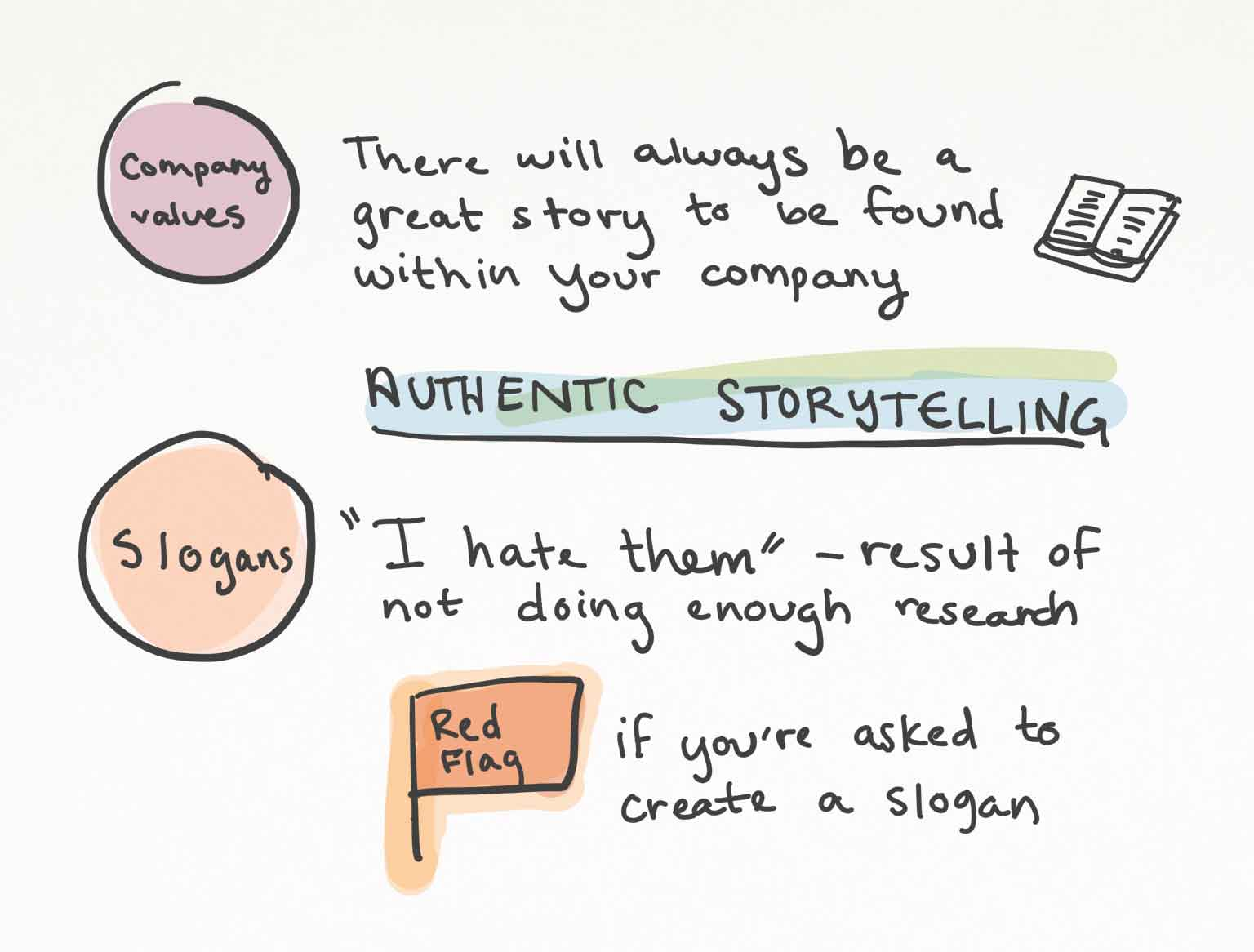 Sketchnotes page 6 from Sarah Parmenter's Talk
