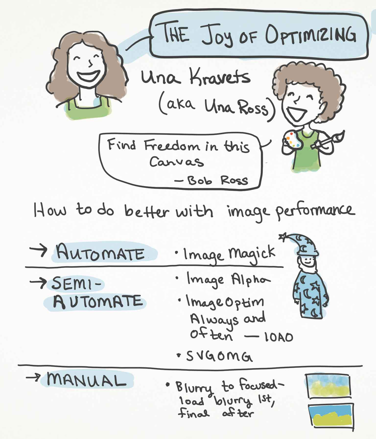 Sketchnotes page 1 from Una Kravets's talk