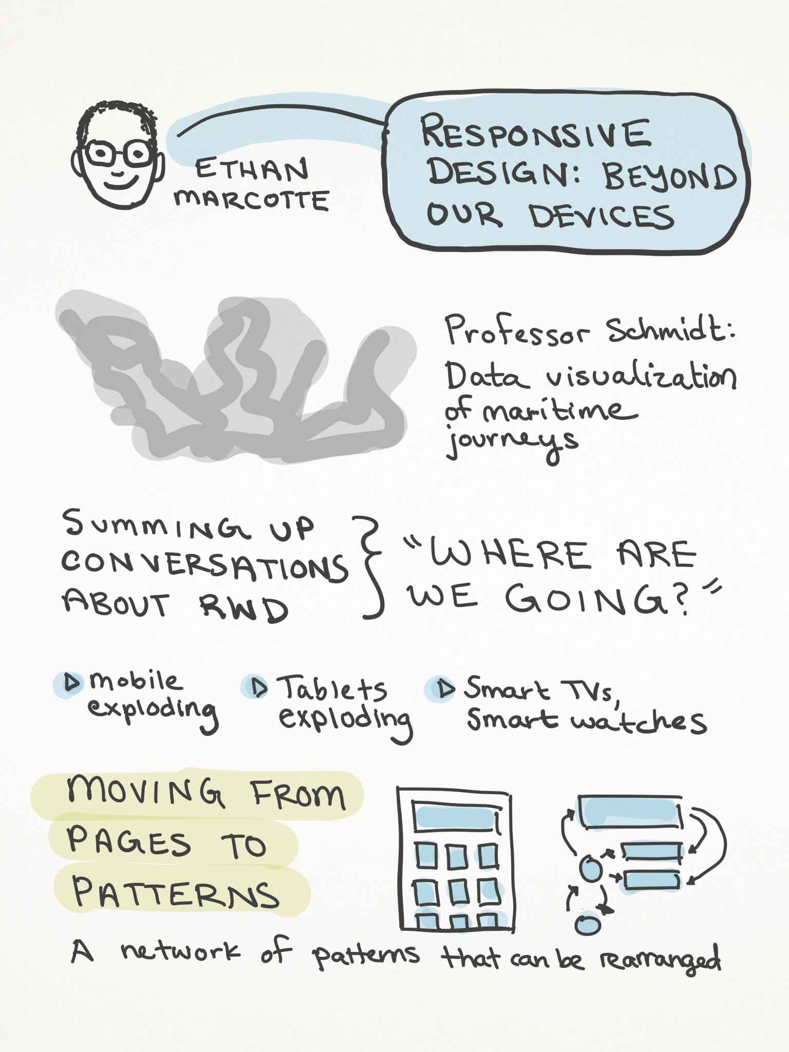Sketchnotes page 1 from Ethan Marcotte's talk