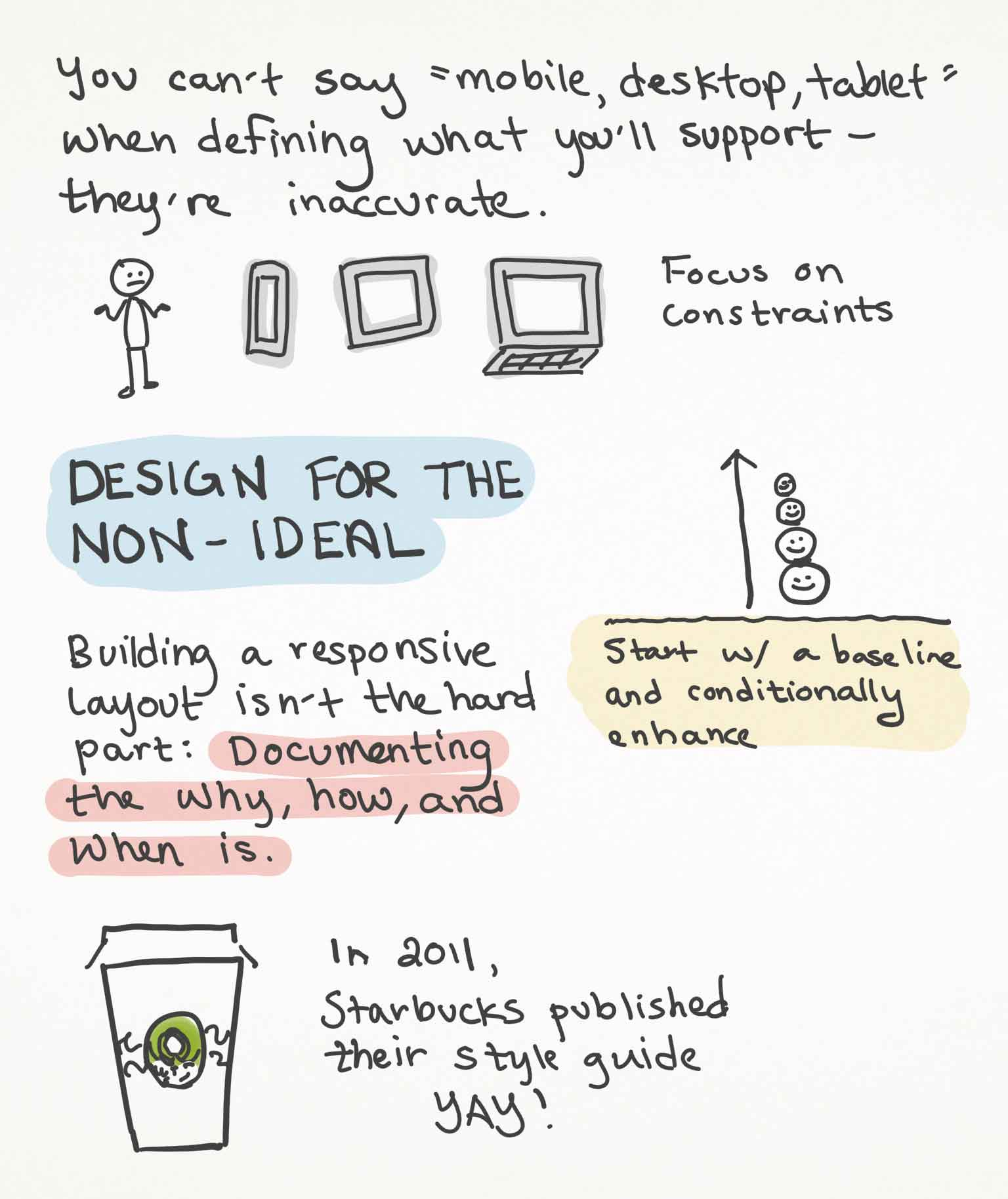 Sketchnotes page 4 from Ethan Marcotte's talk