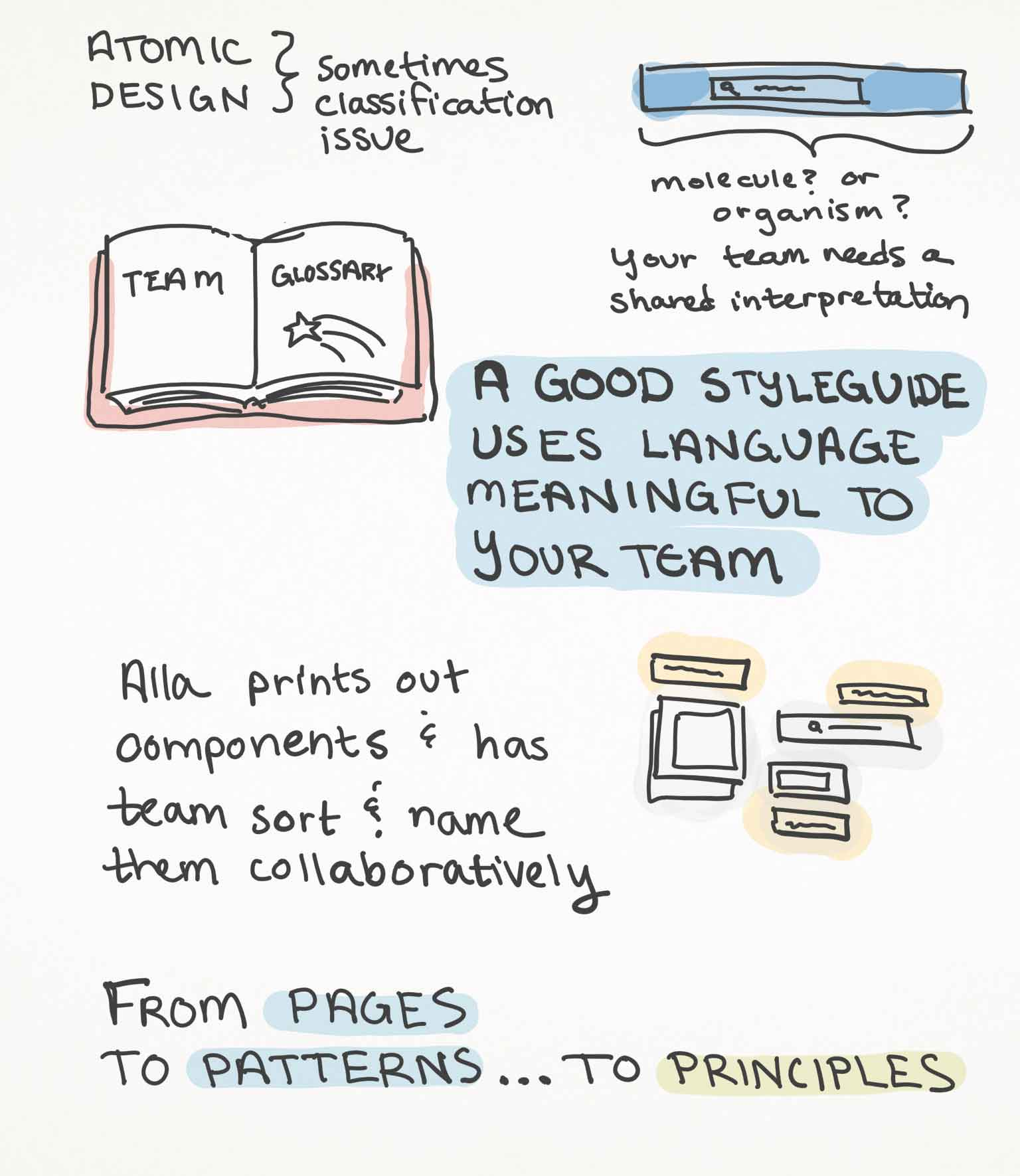 Sketchnotes page 6 from Ethan Marcotte's talk