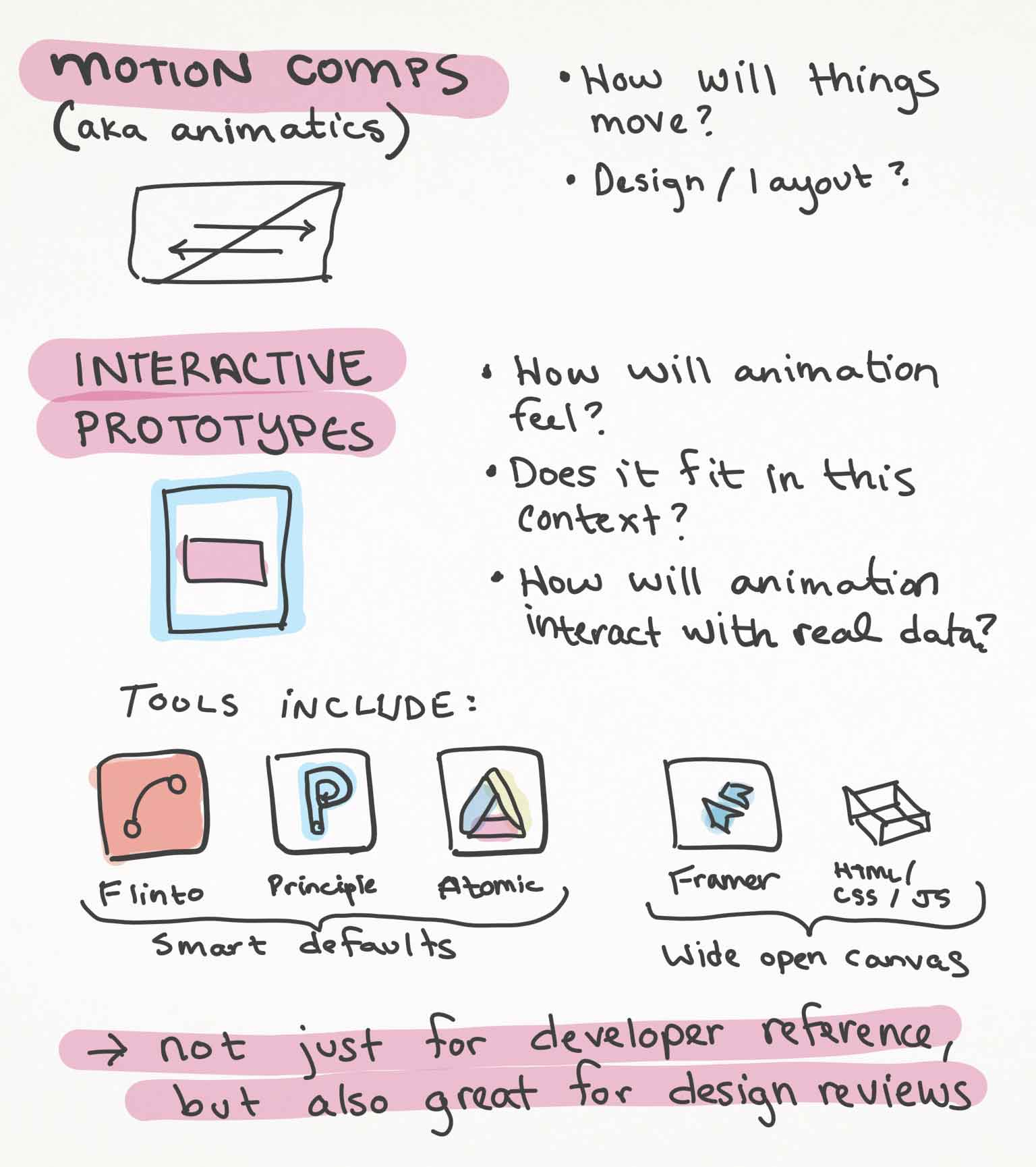Sketchnotes page 2 from val head's talk