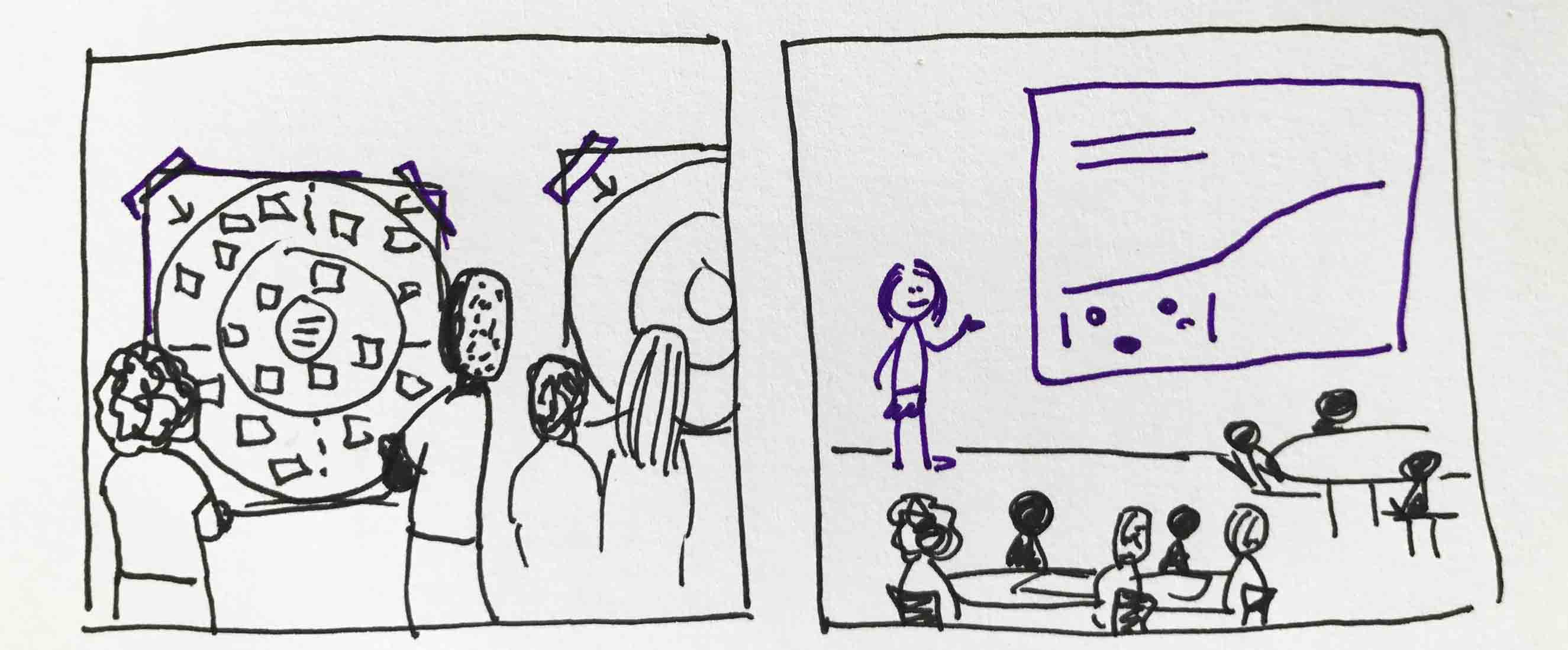 Sketch of storyboard panels showing people critiquing artwork hanging on walls and person presenting from front of room