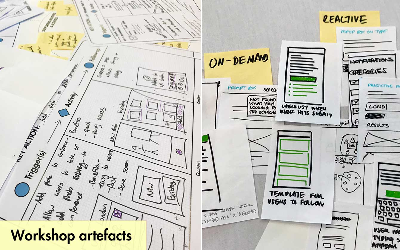 Photos of workshop artefacts including storyboards and toolkit sketches