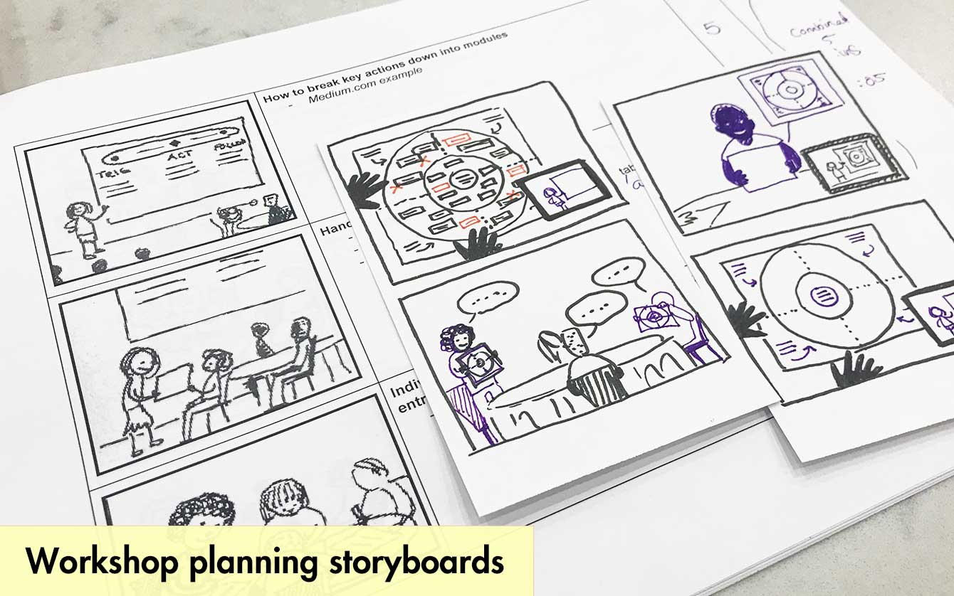 Photo of several storyboard illustrations I created to explore the room and activity design of the workshop