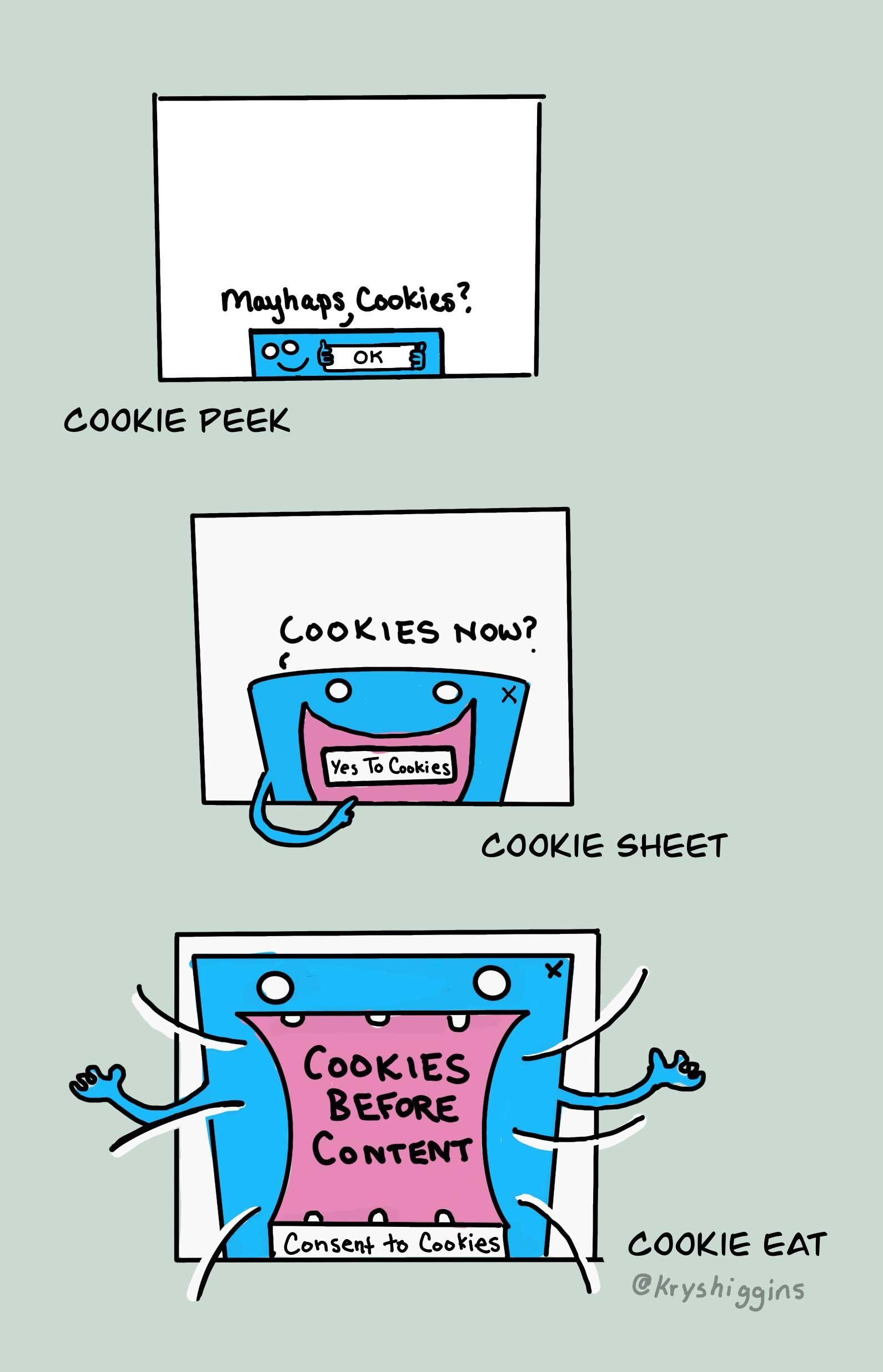 """3 ilustrações de uma página da web: A primeira (""""Cookie peek"""") mostra um pequeno banner na parte inferior da tela perguntando timidamente, """"Mayhaps cookies?""""; a segunda (""""Folha de bolinhos"""") é ligeiramente grande, com um botão para aceitar bolachas na boca; e o terceiro (""""Cookie eat"""") ocupa a tela inteira e inala tudo que está fora da página da web em sua boca enorme."""